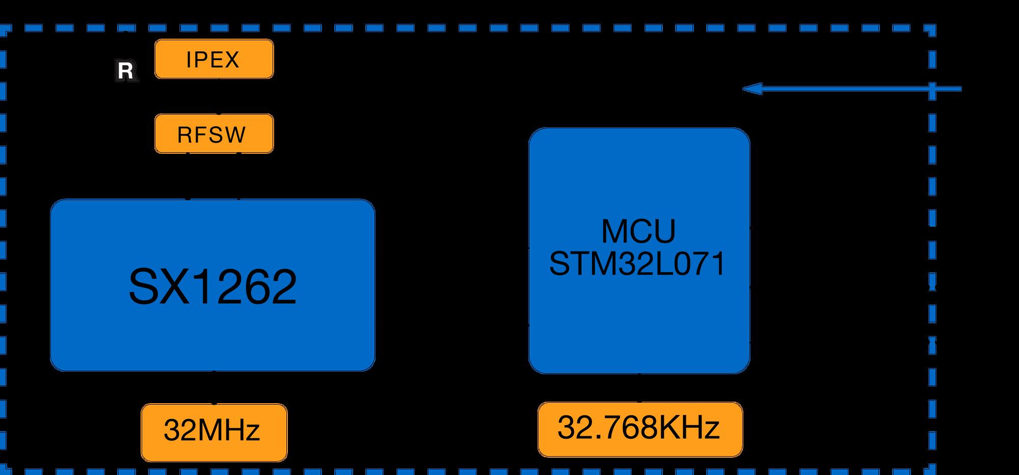 RAK4270 Module Block Diagram