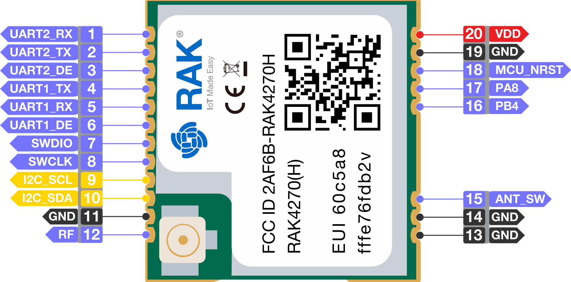 RAK4270 Pinout